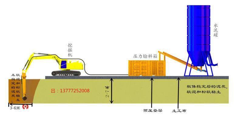 污泥固化处理,淤泥固化设备,淤泥原位固化